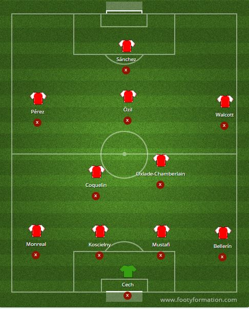 My playing 11 for Arsenal vs Chelsea 04 Feb 2017