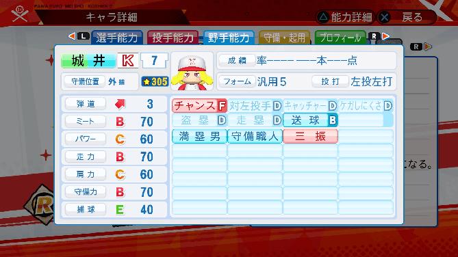 パワプロ 星 名将甲子園 選手能力 城井伯斎