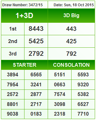 4D Result Malaysia: 4D Results for Malaysia and Singapore - 18th