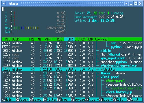 Best System Monitoring Software For Linux | Tech Source