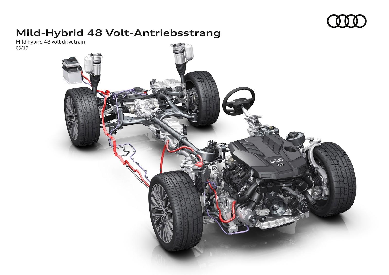 29c7ebb43f2 A Audi implanta no novo A8 uma transmissão eletrificada como equipamento  padrão. É a primeira vez que tal tecnologia avança de forma tão  significativa.