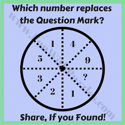 Quick Circle math picture puzzle question