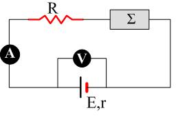 Ηλεκτρική ενέργεια – Ηλεκτρικές πηγές. Ένα Διαγώνισμα.
