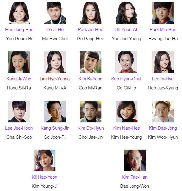 Sinopsis Drama Korea Oh My Geum Bi
