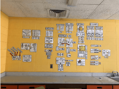 Ms. Bailey math word wall