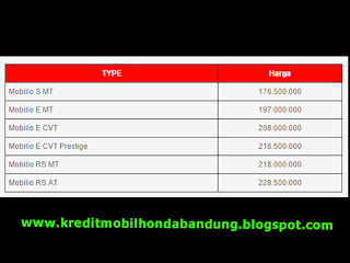 Harga Mobil Honda Mobilio Bandung, Honda Mobilio Bandung, Kredit Mobilio Bandung