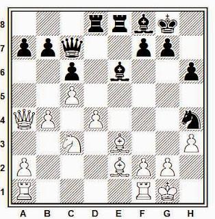 Posición de la partida de ajedrez Ernst - Berg (Malmoe, 1989)