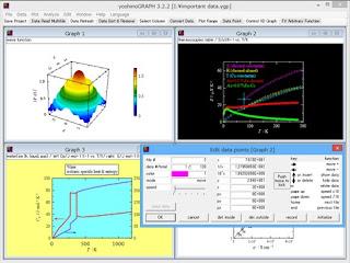 YoshinoGRAPH, Le logiciel gratuit de création de graphiques