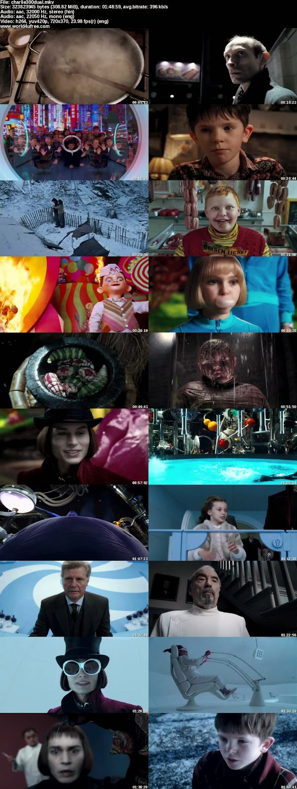 Charlie and the Chocolate Factory 2005 Hindi Dubbed Dual BRRip ...