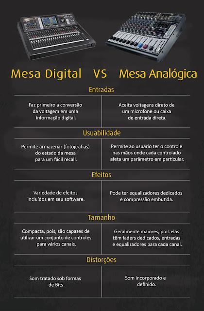 TABELA_COMPARATIVA_DIGITAL_VS_ANALÓGICA