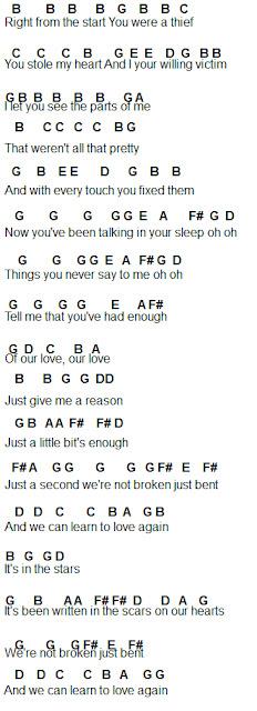 Flute Sheet Music March 2013