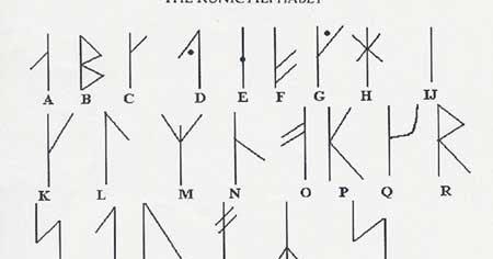 Vikings- Rahana Ackroyd : Which countries did the Vikings