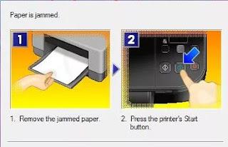 Eror Paper Jamed