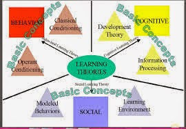 theories of teaching pdf