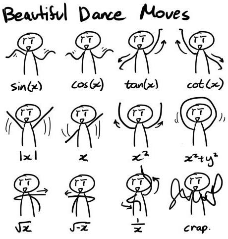 Hands on Math in High School: Beautiful Dance Moves