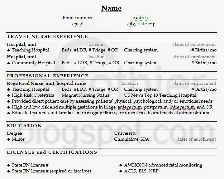 Resume For Jobs Sample Resumes Nurse By Day