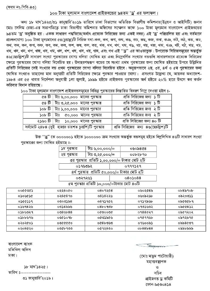 Bangladesh Bank 94th prize bond draw 2019
