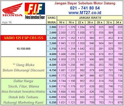FIF Honda Vario 125 ESP CBS ISS