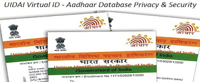 Virtual ID Number Against Aadhaar Number