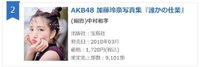 AKB48 Kato Rena 1st PB 1st week.JPG