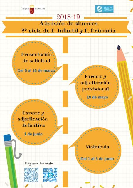 http://servicios.educarm.es/templates/portal/ficheros/websDinamicas/34/InfantilyPrimaria.pdf