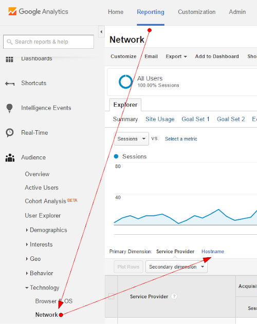 view list of valid and invalid hostnames in google analytics