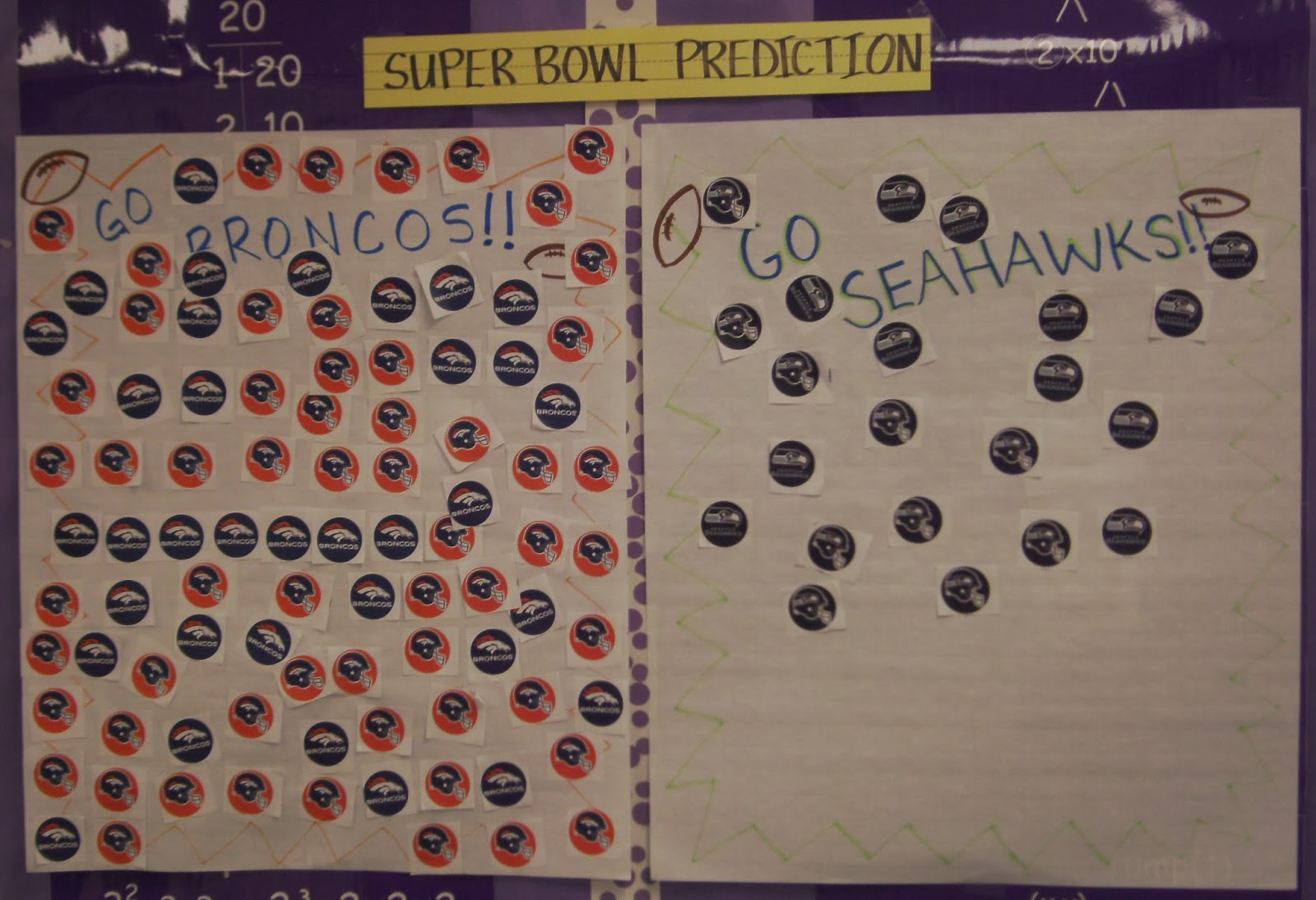 Super Bowl Math Worksheets