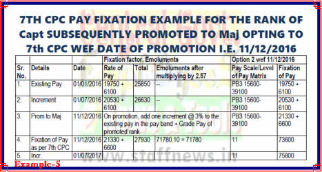7th-cpc-pay-fixation-example-5