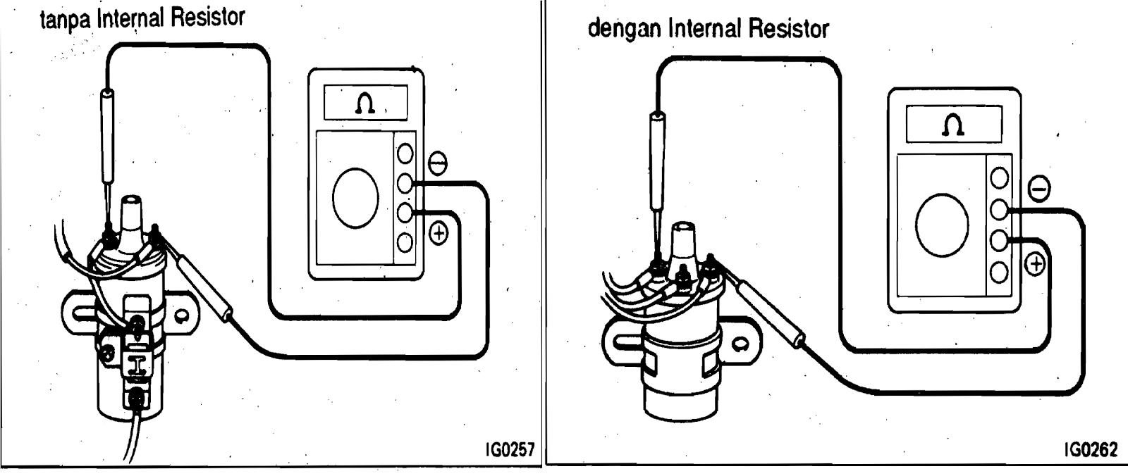 gejala koil pengapian rusak cara memeriksa koil pengapian pada mobil