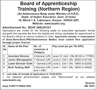 BOAT NR Kanpur Recruitment 2019: MTS, LDC, Steno, Director (06