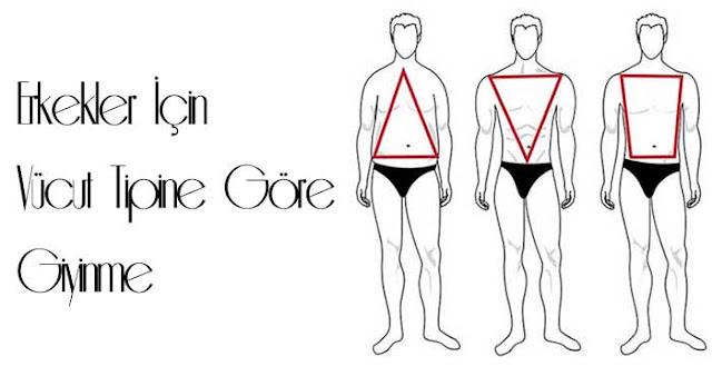 Erkekler vücut tipine göre nasıl giyinmeli