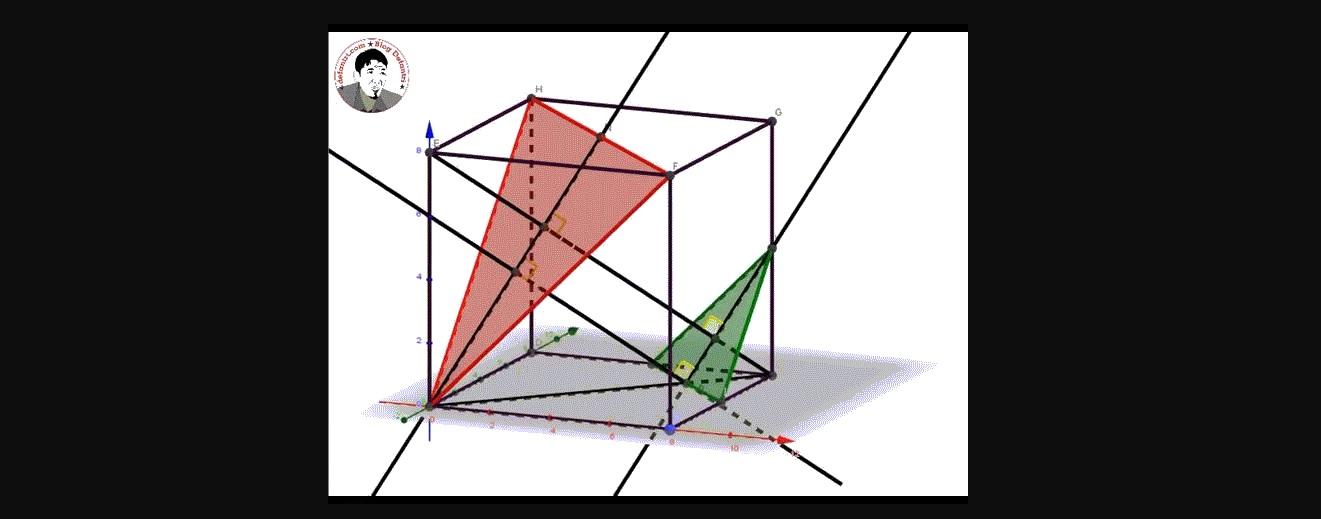 Download Kumpulan Tutorial Geogebra Dari Tahap Dasar Sampai Mahir