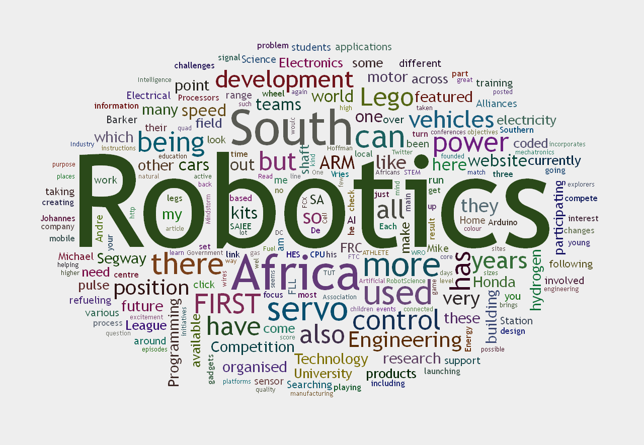 Word Cloud For The Stem Blog Of South Africa