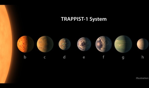 NASA Discovers New Solar Systems With 7 Earth Like Planets3