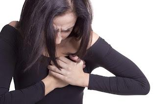 Nama Obat Tradisional Penyakit Bradikardi