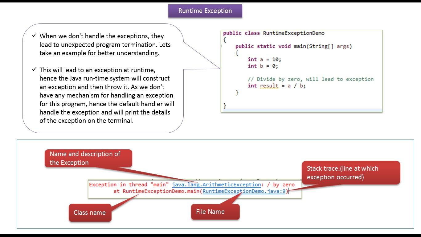 Java ee java tutorial java runtime exception or unchecked exception java tutorial java runtime exception or unchecked exception baditri Gallery
