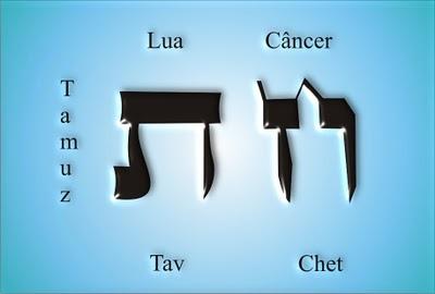 Eterna Sefarad: Calendário Judaico - O Mês de Tamuz!