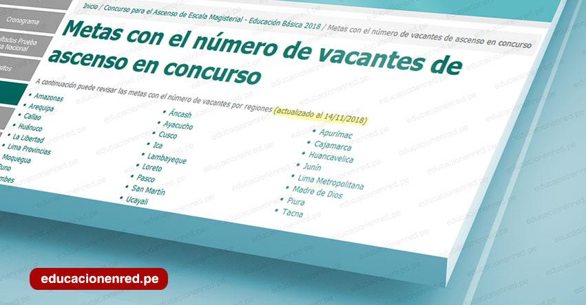 MINEDU: Plazas Para el Concurso de Ascenso - Educación Básica 2018 (Actualizado 14 Noviembre) www.minedu.gob.pe