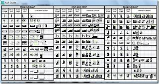 Aplikasi Desain Kaligrafi Kufi Murabba': Square Kufic