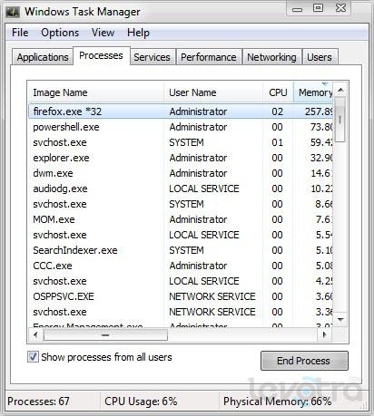 3 Cara Sederhana untuk Mengoptimalkan RAM Pada Komputer