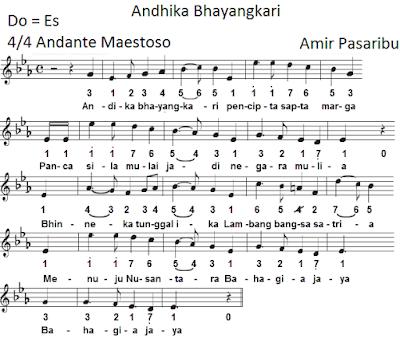 Lirik Lagu Andika Bhayangkari - Lagu Wajib Nasional