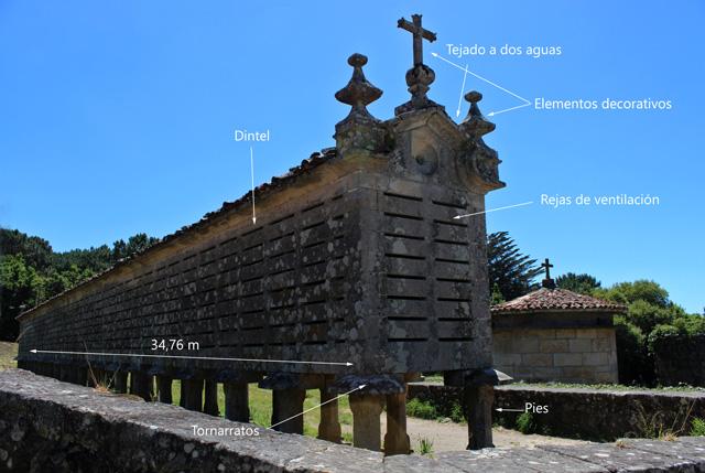 Partes del hórreo de Carnota, en Galicia