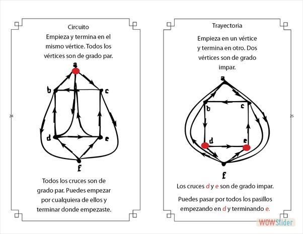 Teoría de grafos para niños