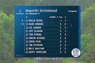 PGA Tour Insperity Invitational AsiaSat 5 Biss Key 4 May 2019