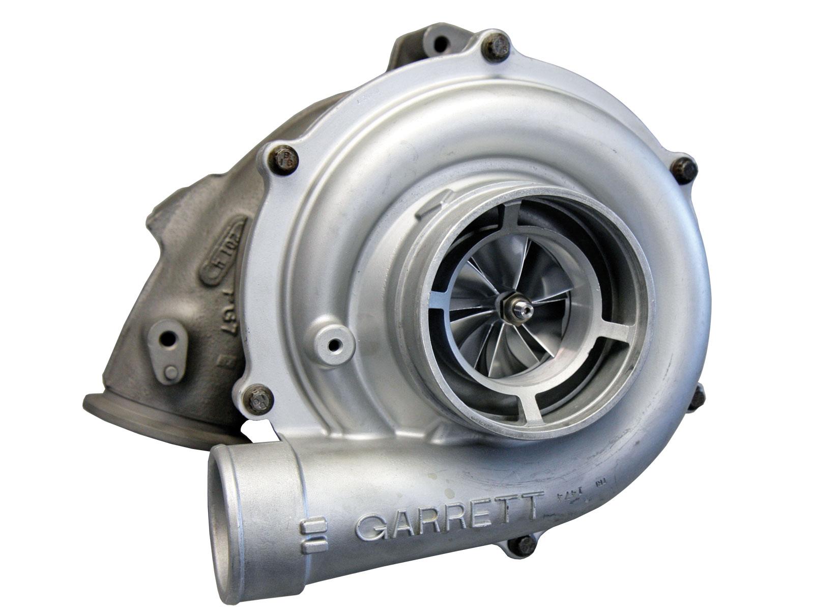opțiune turbo ce este)