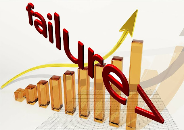 7 Reasons Why Most Entrepreneurs Fail in Business