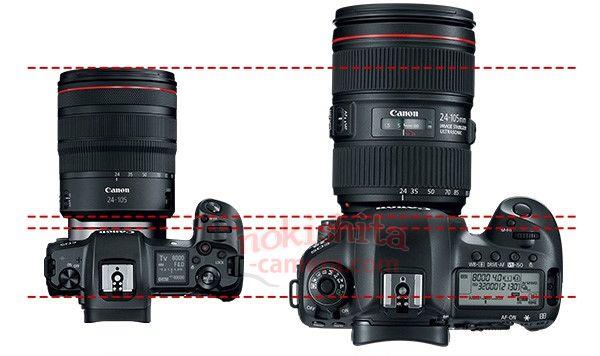 Сравнение габаритов Canon EOS R с зеркальной камерой