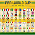 FIFA World Cup Winner List (Previous Winner)