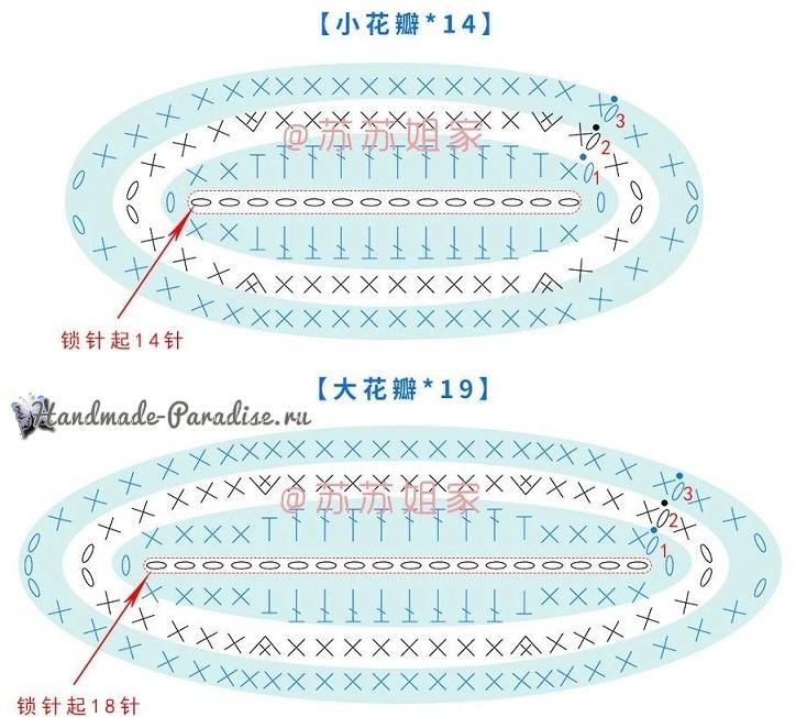 Схемы вязания лепестков и чашелистиков лотоса