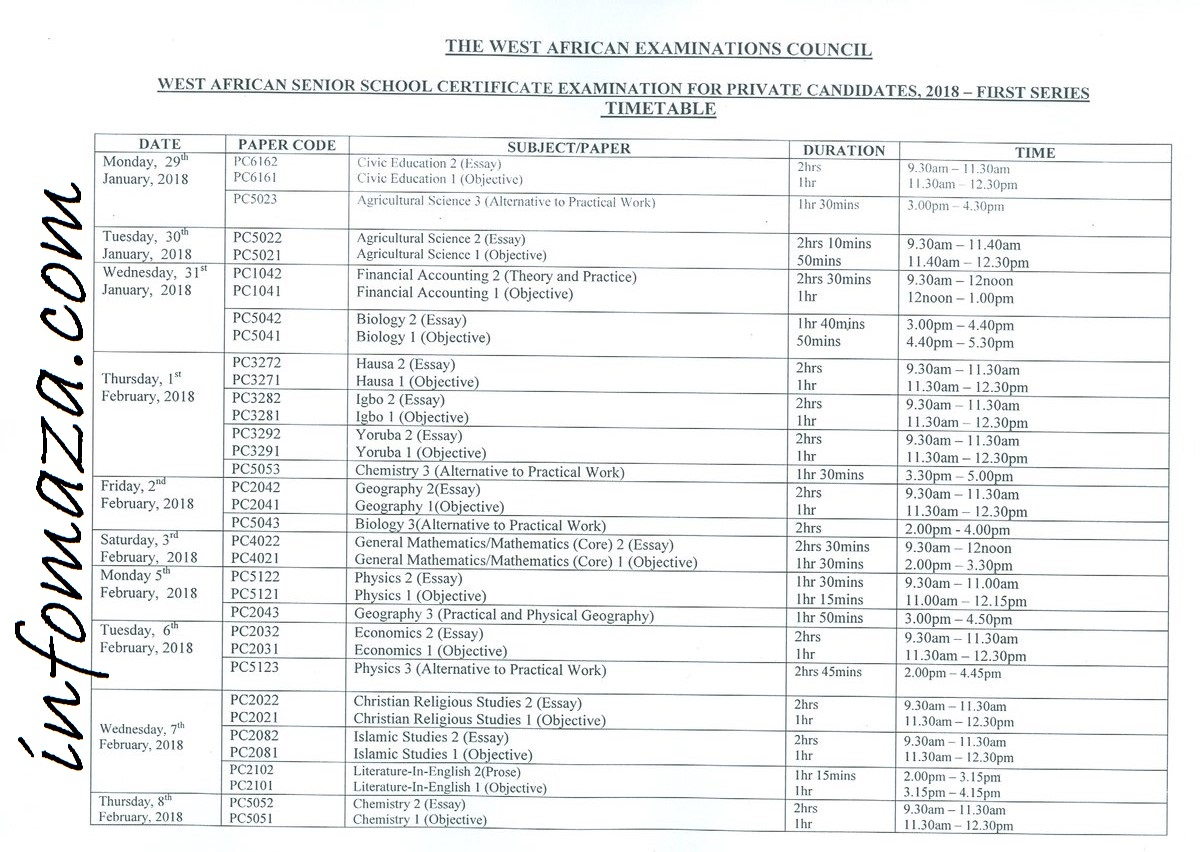 2018 WASSCE TIMETABLE FOR PRIVATE CANDIDATES + FAQs